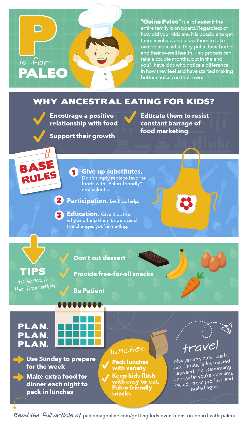 Get Kids On Board With Paleo